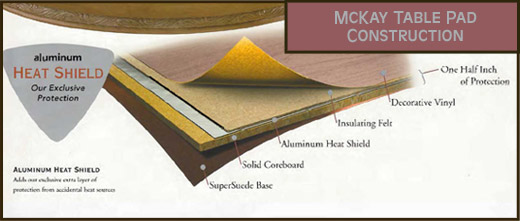 McKay Table Pads Construction Features - Mckay custom table pads